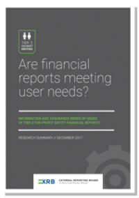 "Cover of Research Report ""Are financial reports meeting user needs?"""